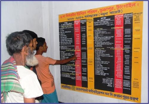 Community members reading the Union Parishad's Budget painted on the wall of the Union Parishad building
