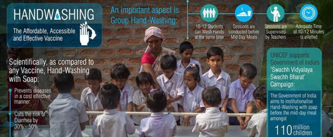 Group Handwashing Poster. UNICEF