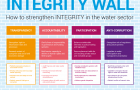 WIN Integrity Wall