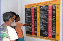 Union Parishad budget painted on the wall of the Union building