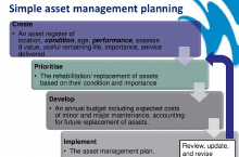 asset management presentation