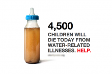 4,500 children will today from water-related diseases