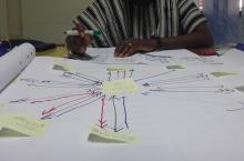 Ghana stakeholder network exercise