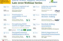 Progamme overview RWSN Late 2020 Webinar Series