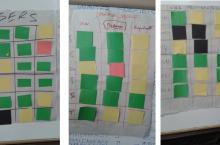 Outcomes of TAF analysis - Users, Authorities, Operators