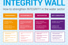 WIN Integrity Wall