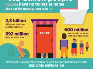 UN infographic about access to sanitation