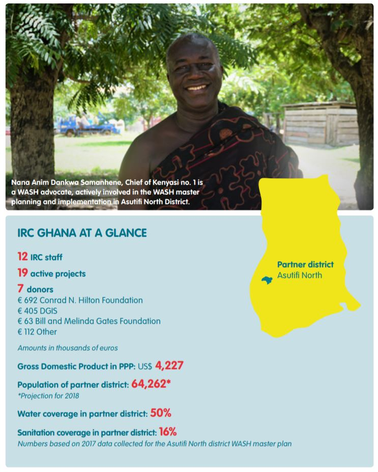 IRC Ghana at a glance