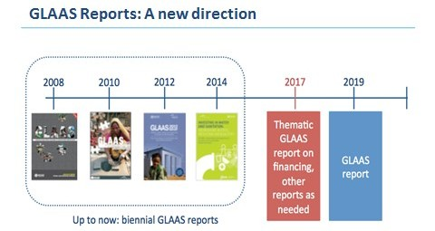 GLAAS Reports: A new direction