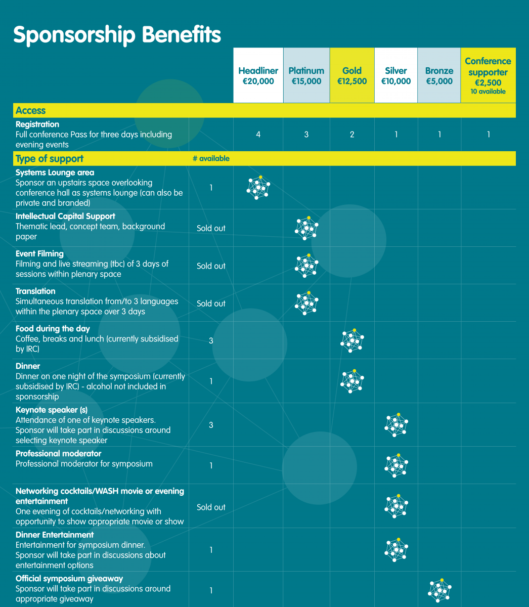 Complex graphic outlining the benefits of sponsoring All systems go!