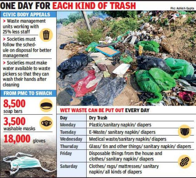 The adjusted waste pickup schedule in Pune issued by the municipality with instructions for households. Households can dispose of medical waste including sanitary napkins and diapers daily so long as it is labeled with a red dot – a simple but effective mechanism alerting waste workers not to open these packages. (Times of India, 25 May 2020)
