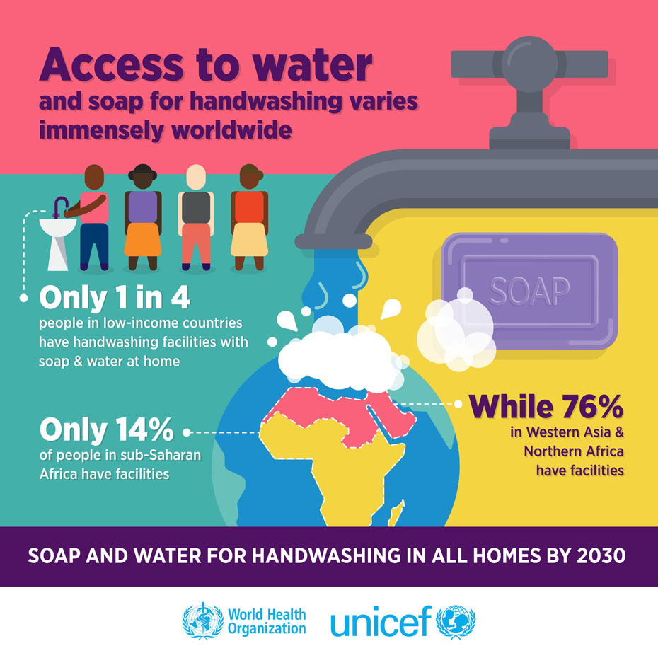 Progress on hygiene WHO and UNICEF