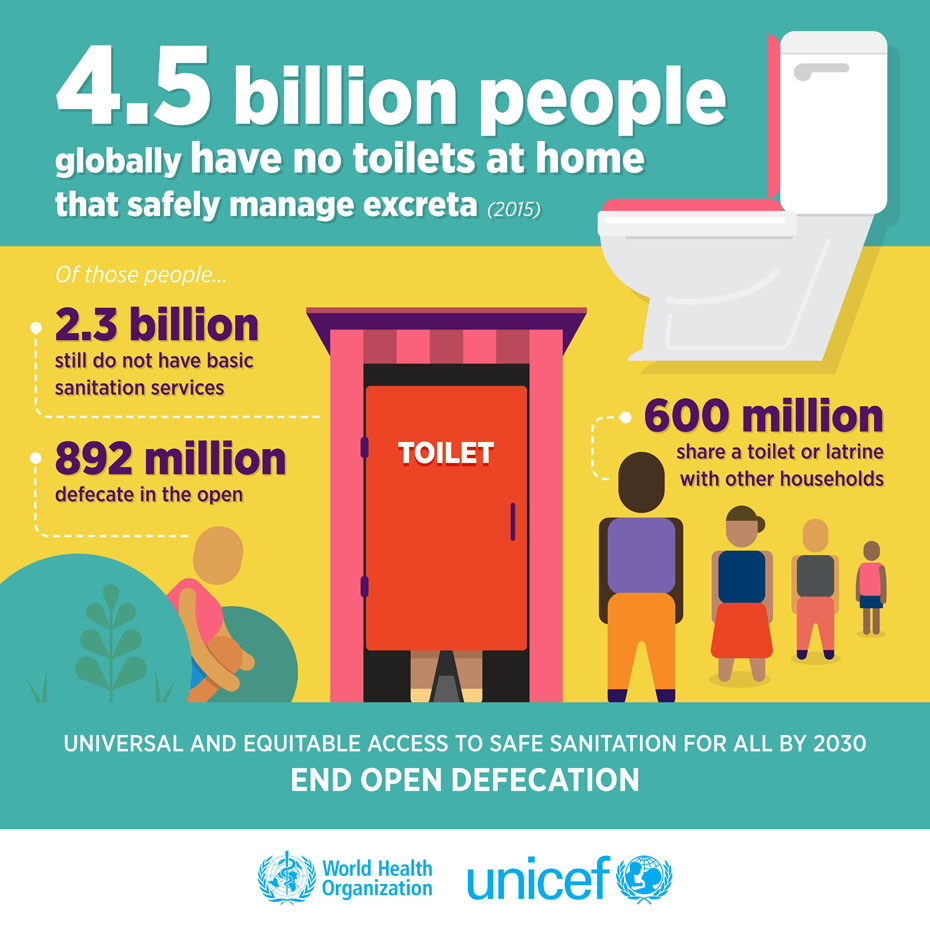 Progress on sanitation WHO / UNICEF